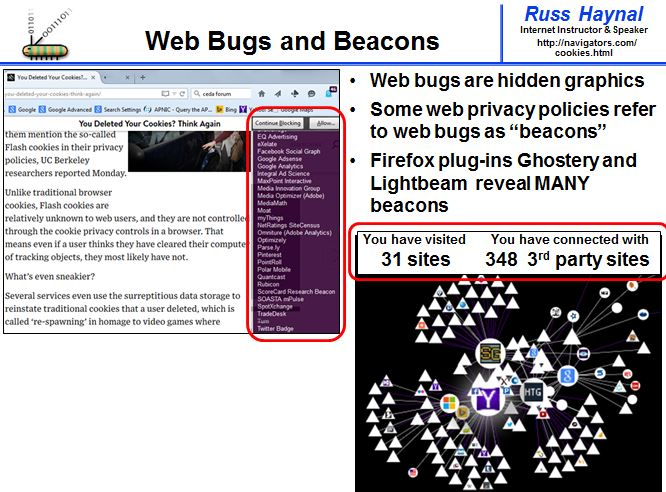 Screen shot of plugins ghostery and lightbeam